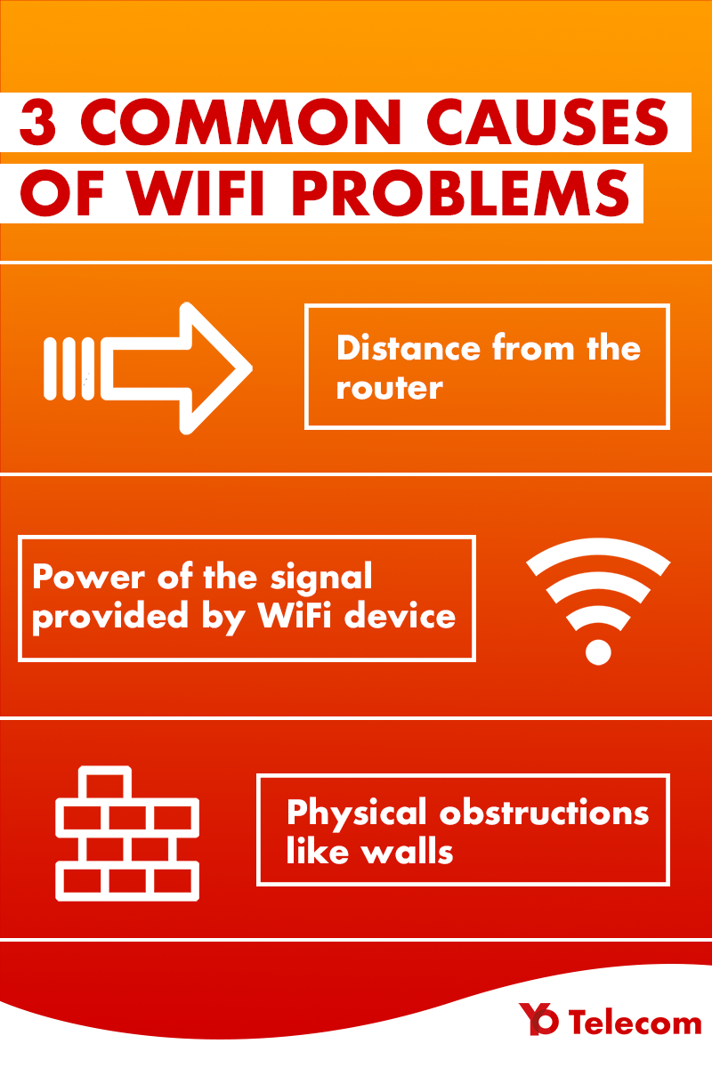 WiFi System for Large Offices